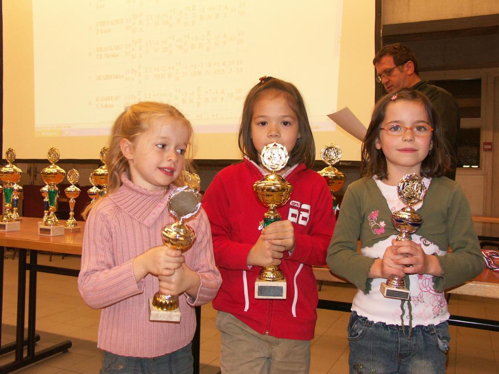 Ch_Rh_J_2007_podium_Corbas-13.jpg